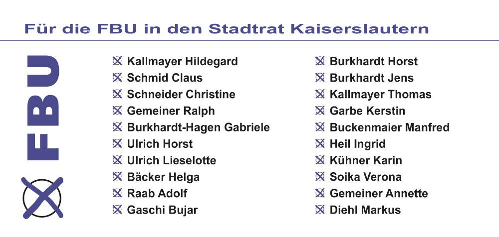 Stadtratswahl 2019 - 12